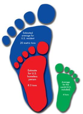 carbon_footprint_lifestyle_groesseq_mit
