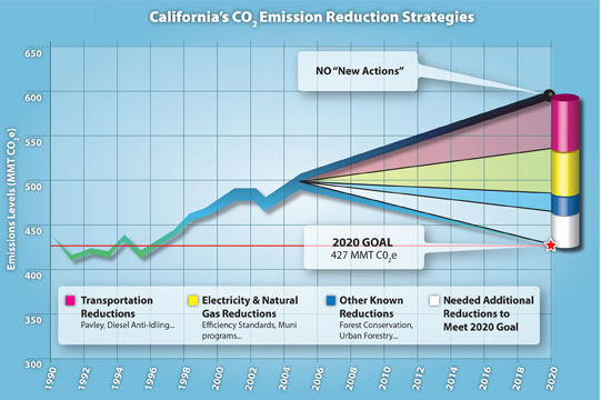 co2_reduction_strategies_541x360