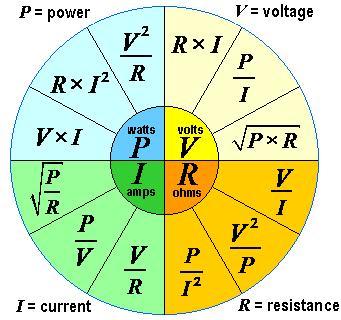 electricalequations