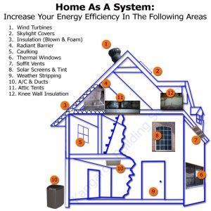 energy-efficient-home12