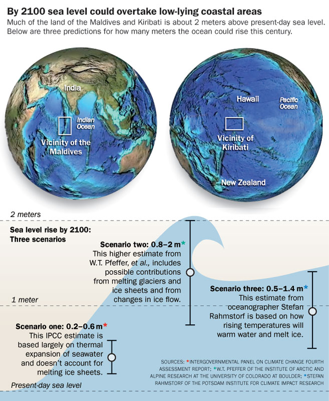 feat_firstwave_sealevel_infographic_zoom